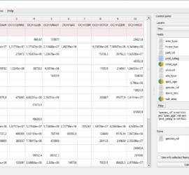 Wtyczka QGIS Group Stats - analiza danych przestrzennych
